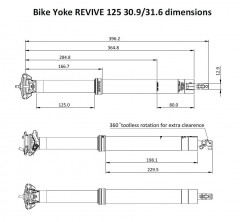 BIKEYOKE REVIVE 125 34.9mm Triggy páčka